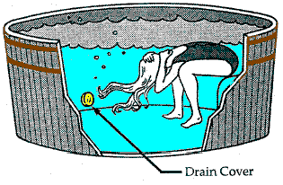 Dangers of a Pool Circulation System Suction Entrapment