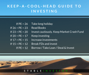 A Small Guide I refer to when Investing in Stock Markets