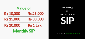 Mutual Fund SIP Return Calculations – How much Wealth is Created?