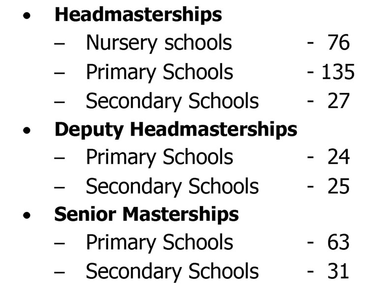 Tsunamic differentials obtaining for head teachers