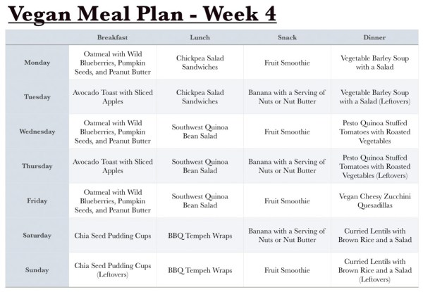 Vegan Meal Plan - Week 4