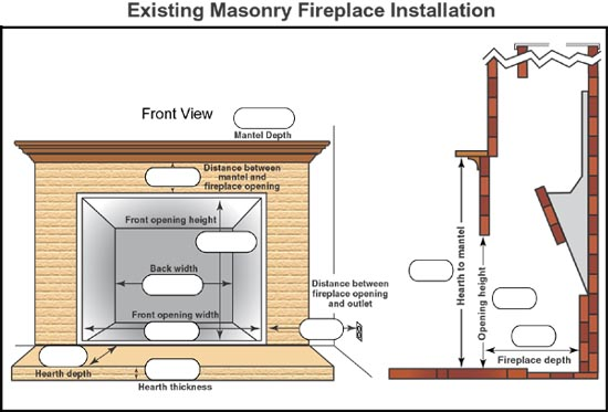 Fireplace Inserts Installation  A 101 DIY Guide  Stacked Stone Tile