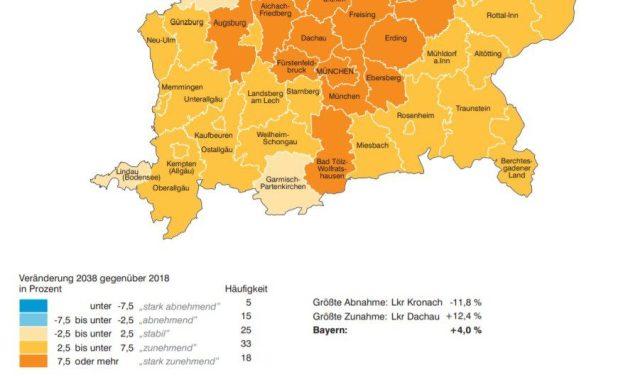 Bevölkerungsentwicklung Metropolregion München