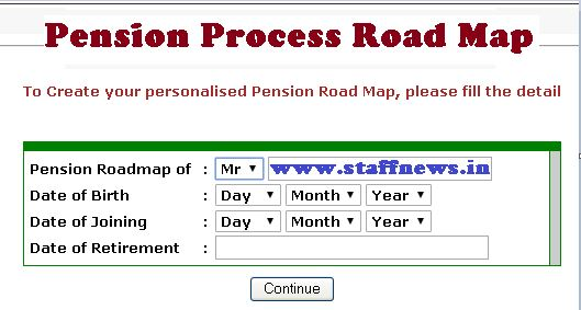 Know your PENSION PROCESS ROADMAP