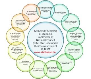 mom-jcm-meeting