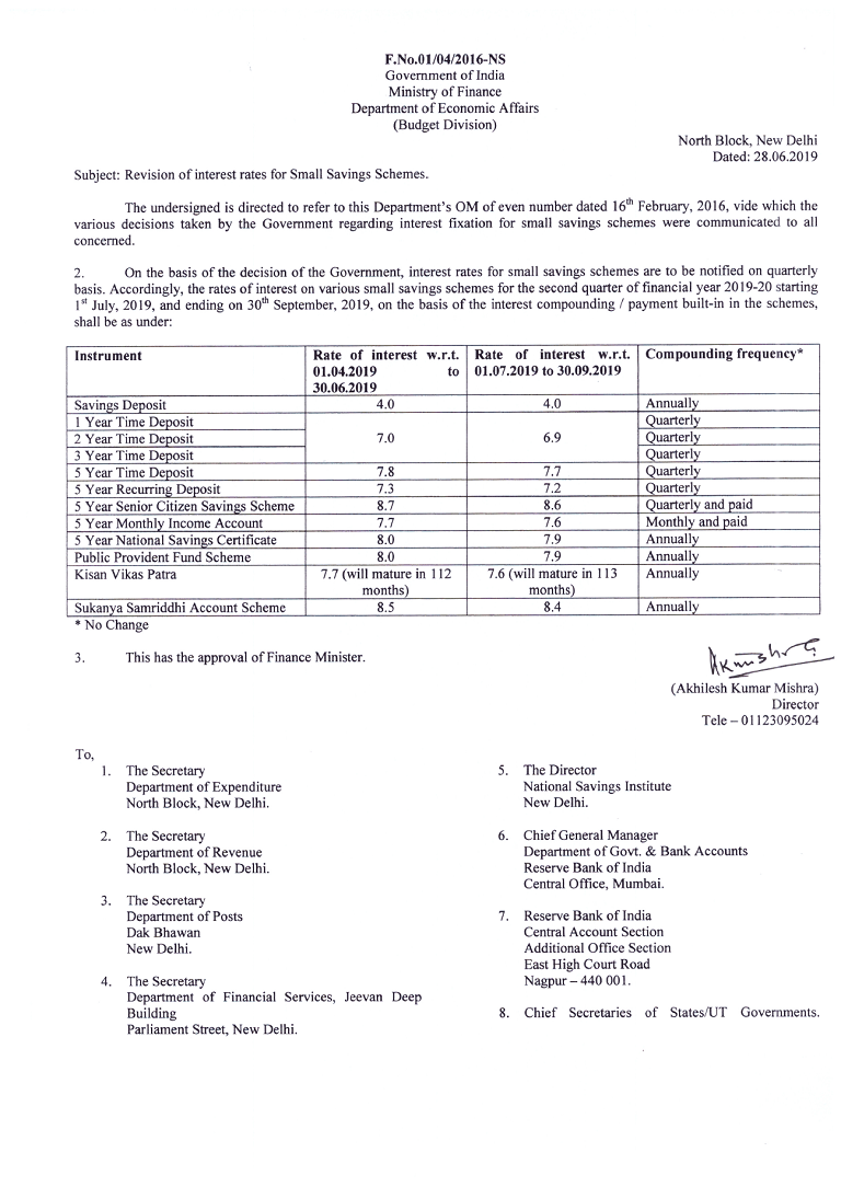 Interest rates for Small Savings Schemes from 01.10.2019 to 31.12.2019, shall remain unchanged