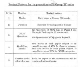 postal-revised-pattern-promotion-ps-gp-b-cadre