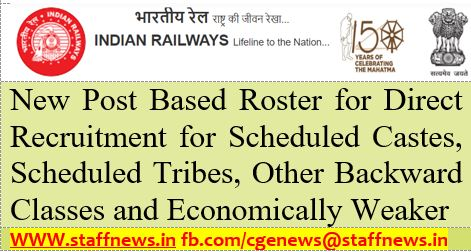 Operation of New Post Based Roster for Direct Recruitment for SC, ST, OBC and EWS: Railway Board