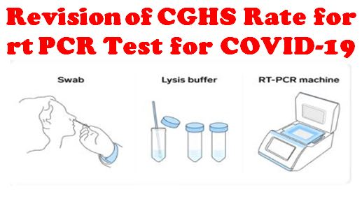 rt PCR Test for COVID-19 : Revision of rate by CGHS