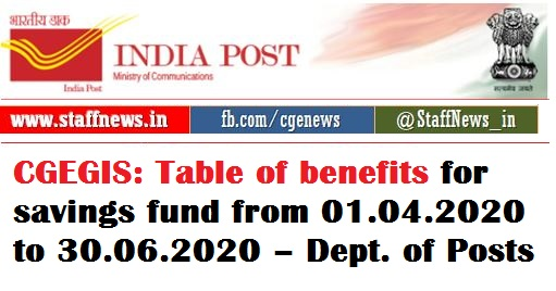 CGEGIS: Table of benefits for savings fund from 01.04.2020 to 30.06.2020 – Dept. of Posts