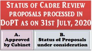 status-of-cadre-review-proposals-in-dopt-as-on-31st-july-2020