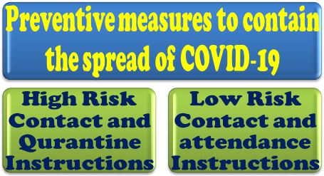 COVID 19 Preventive measures at Workplace: High-risk Contact, Low-Risk contact and Quarantine instructions