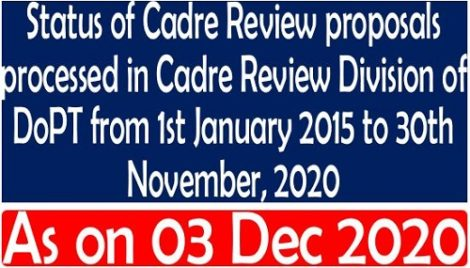 Status of Cadre Review proposals processed in DoPT as on 03-12-2020