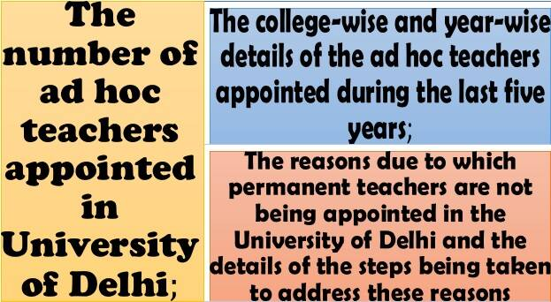 Ad hoc teachers in University of Delhi, college-wise & year-wise details and reasons of non appointment of Permanent Teachers