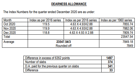 dearness-allowance-for-bank-employees-payable-from-1st-february-2021-to-30th-april-2021