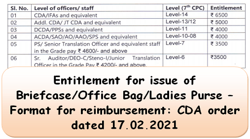 entitlement-for-issue-of-briefcase-office-bag-ladies-purse-format-for-reimbursement-cda-order-dated-17-02-2021