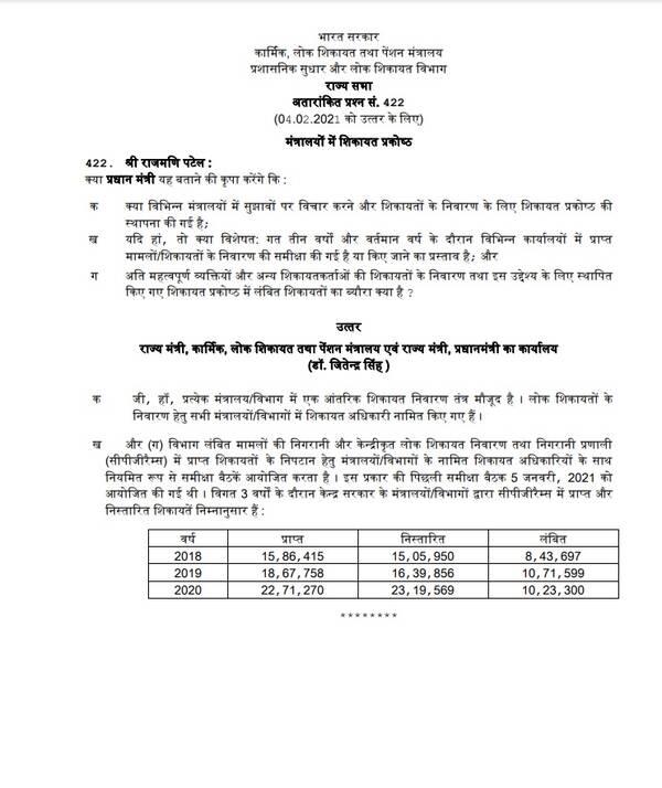 Grievances Cell in Ministries for redressal of public grievance लोक शिकायतों के निवारण हेतु मंत्रालयों में शिकायत प्रकोष्ठ