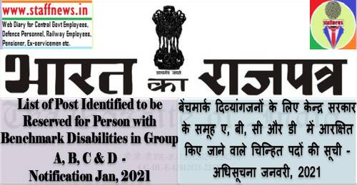 List of posts identified to be reserved for persons with benchmark disabilities बेंचमार्क दिव्यांगजनों के लिए आरक्षित किए जाने वाले चिन्हित पदों की सूची – Notification Jan, 2021