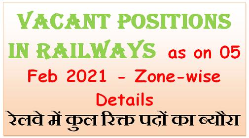 Vacant Positions in Railways as on 05 Feb 2021 – Zone-wise Details रेलवे में कुल रिक्त पदों का ब्यौरा