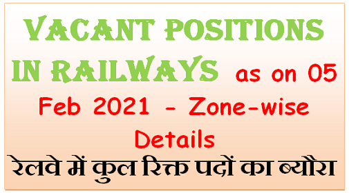vacant-positions-in-railways-as-on-05-feb-2021-zone-wise-details