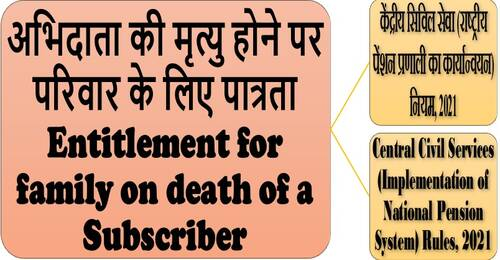 Entitlement for family on death of a Subscriber: Rule 20 of CCS (NPS) Rules, 2021