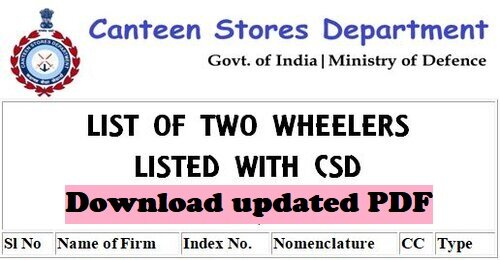 Two Wheelers Listed with CSD – May 2021