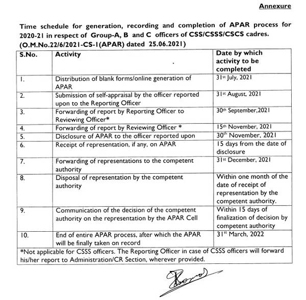Extension of APAR 2020-2021 submission timelines i.r.o. of CSS/CSSS/CSCS cadre through SPARROW portal