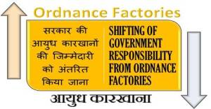 shifting-of-government-responsibility-from-ordnance-factories