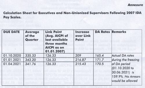 DA from Jul 2021 @ 170.5% to the executives and non-unionized supervisors of CPSEs (2007 pay revision)
