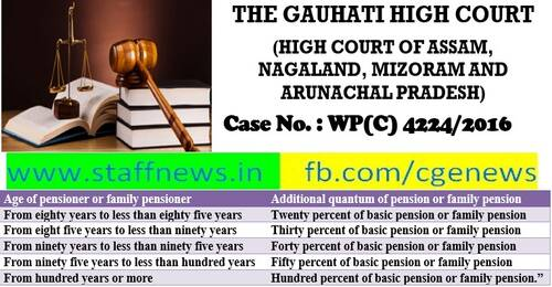 Enhancement of old age pension from the first day of 80th year: Gauhati High Court Judgement in WP(C) 4224/2016