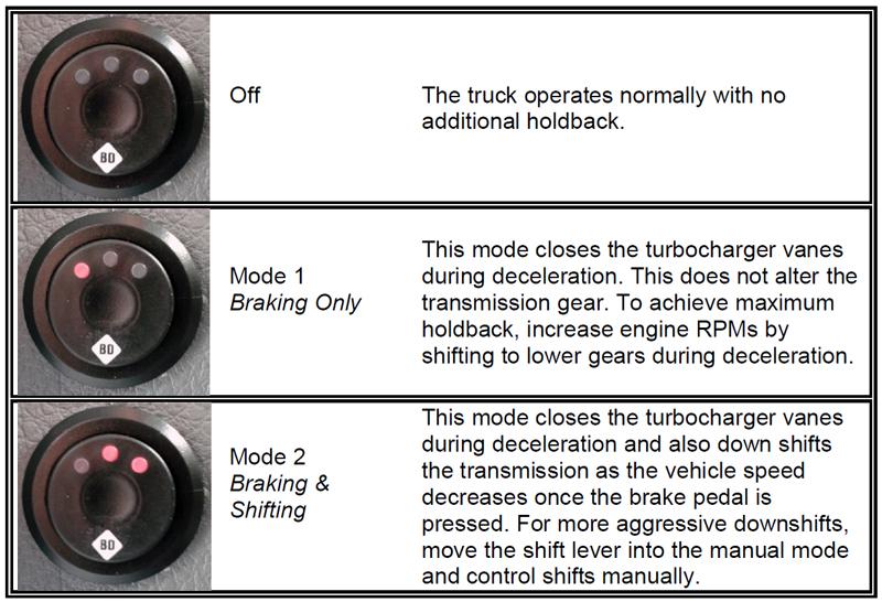 2000 Ford F250 Engine Diagram 2011 2016 F250 Amp F350 6 7l Bd Diesel Exhaust Brake Control