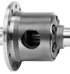 1997 2019 f150 eaton detroit truetrac helical gear limited slip differential 9 75  [ 1200 x 800 Pixel ]