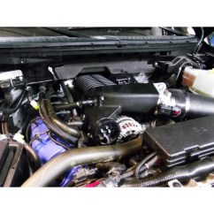 2012 Ford Focus Diagram Human Skull Landmarks 2010-2014 F150 & Raptor 6.2l Whipple 675hp W175ax (2.9l) Intercooled Supercharger Kit (black) Wk ...