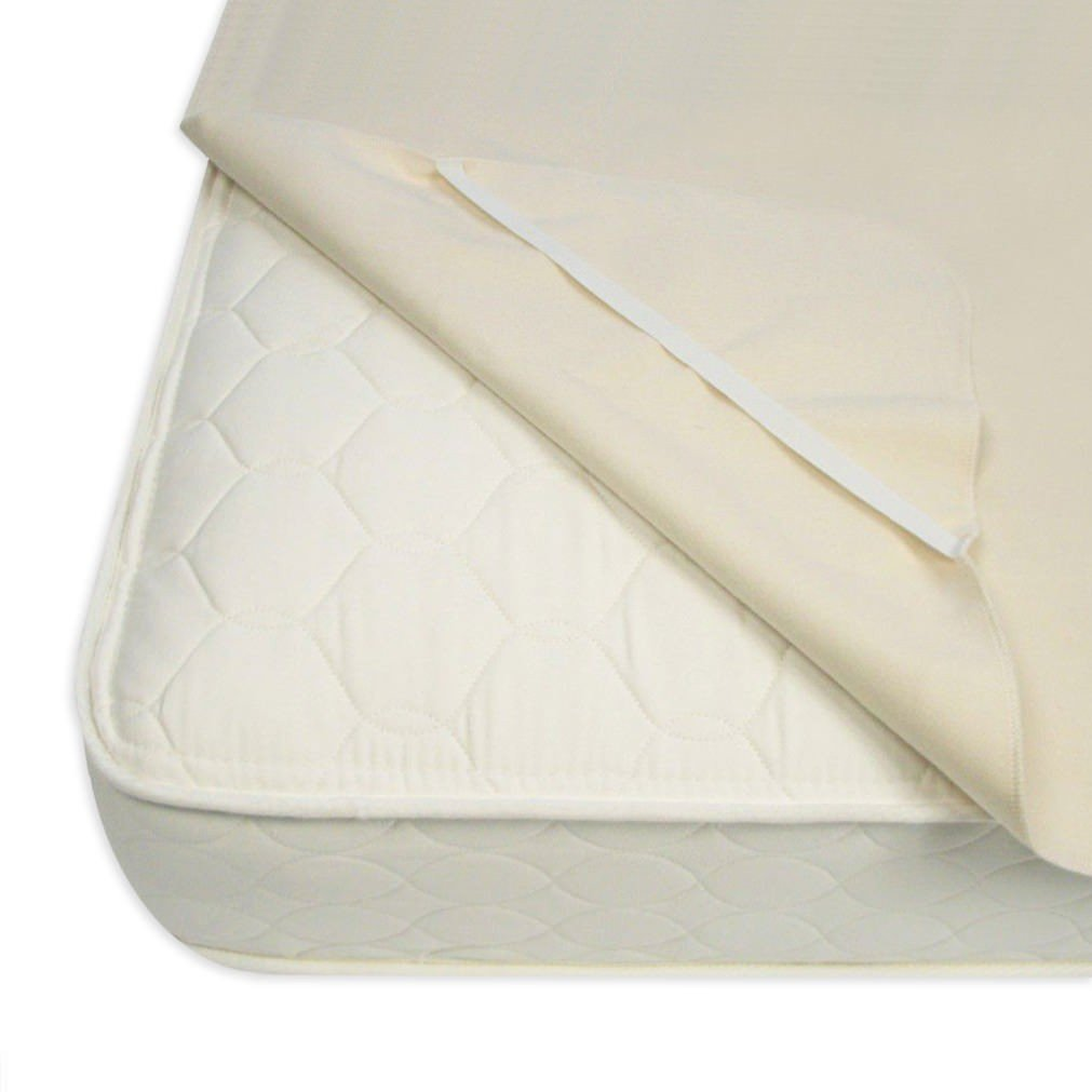 Bed Bug Proof Mattress Cover  Home Furniture Design