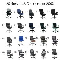 Office & Task Chairs Buying Guide - Home Furniture Design