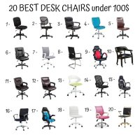 Office Chair Buying Guide - How to Choose? - Home ...