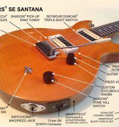 prs santana wiring diagram wiring diagram and schematics prs guitar wiring diagrams pickup [ 1972 x 1473 Pixel ]