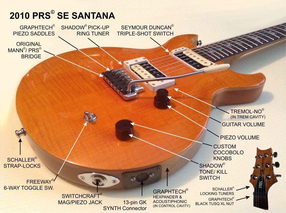 medium resolution of prs santana wiring diagram wiring diagram and schematics prs guitar wiring diagrams pickup