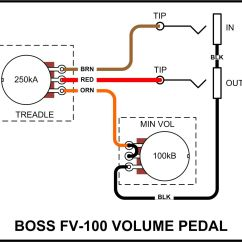 Guitar Pedalboard Wiring Diagram For Headlight Dimmer Switch Volume Pedal Diy And