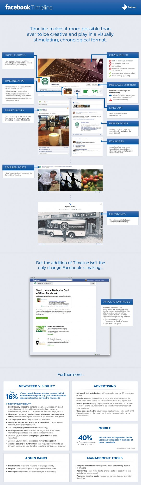 Facebook Timeline for Business - more info you need!