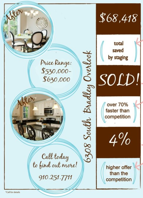 just perfect home staging wilmington nc
