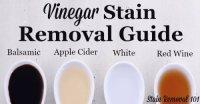 Vinegar Stain Removal Guide For Apple Cider, Balsamic ...