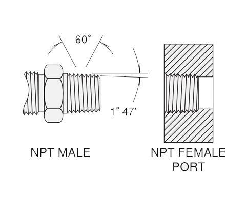 Npt / Bsp / Bspt Stainless Steel Ball Valve 3/4
