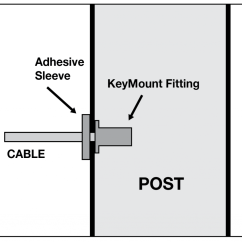 Stair Railing Parts Diagram Understanding Ladder Keymount Kit Vr292 Stairsupplies