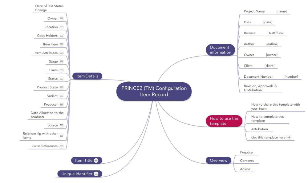medium resolution of prince2 mindmap configuration item record template