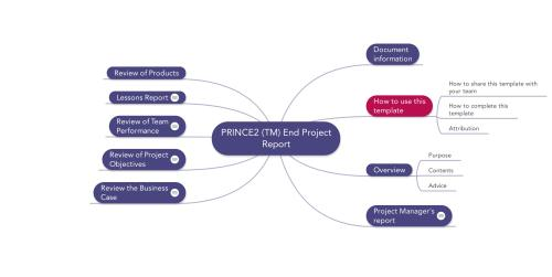 small resolution of image of prince2 mindmap end project report template