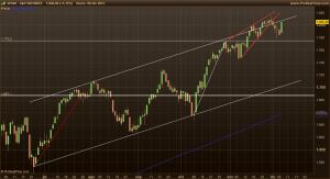 S&P 500 9-12-13