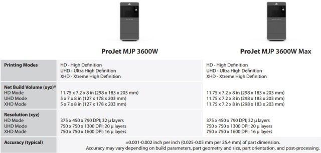 ProJet-MJP-3600W-Stampante-3D-Systems