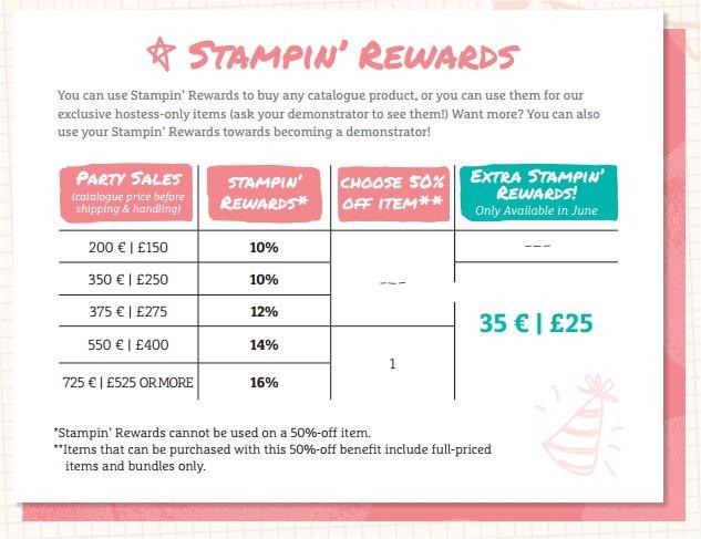 Extra Stampin' Rewards in June
