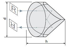 Corner Cube Retroreflectors